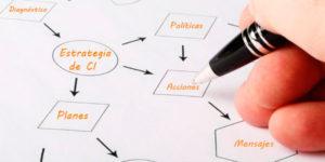 curso-planificacion-organizacion-accion-comercial-sector-financiero